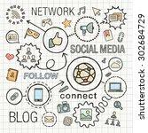 social media hand draw... | Shutterstock .eps vector #302684729