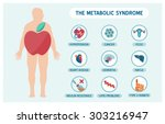 the metabolic syndrome... | Shutterstock .eps vector #303216947