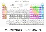 mendeleev's periodic table of... | Shutterstock .eps vector #303285701
