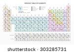mendeleev's periodic table of... | Shutterstock .eps vector #303285731
