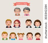 cartoon vector illustration of... | Shutterstock .eps vector #303342284
