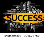 Success. Word Business Collage...