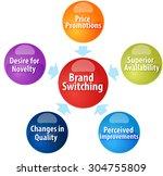 business strategy concept... | Shutterstock . vector #304755809