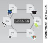 vector   education element... | Shutterstock .eps vector #305169821