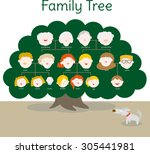 a family tree of both the...   Shutterstock .eps vector #305441981