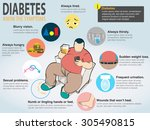 diabetes info graphics | Shutterstock .eps vector #305490815