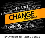 Change Management Word Cloud ...