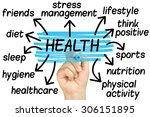 hand highlighting health word...   Shutterstock . vector #306151895