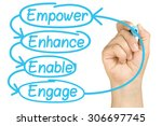 hand writing empower enhance... | Shutterstock . vector #306697745