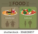 set of unhealthy fast food and... | Shutterstock .eps vector #306828857