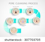 pore cleansing process... | Shutterstock .eps vector #307703705
