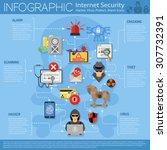 internet security infographics... | Shutterstock .eps vector #307732391