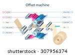 offset printing machine... | Shutterstock .eps vector #307956374