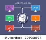 web developer vector...