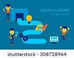 web development from idea to...