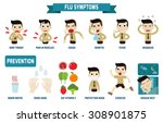 flu symptoms and influenza....   Shutterstock .eps vector #308901875