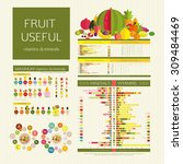 usefulness of fruit. table... | Shutterstock .eps vector #309484469