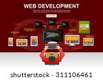 web development illustration.... | Shutterstock .eps vector #311106461
