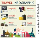 the concept of infographics for ... | Shutterstock .eps vector #311434949