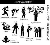 hyperventilation overbreathing... | Shutterstock . vector #311477495