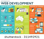 big set of infographics  vector ...