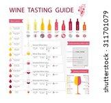 wine infographics with food... | Shutterstock .eps vector #311701079