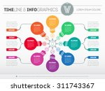web template for circle diagram ... | Shutterstock .eps vector #311743367