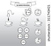 Tea Preparation Instruction...