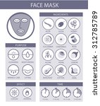 face mask infographics. | Shutterstock .eps vector #312785789