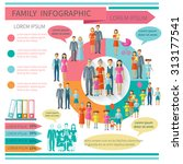 family infographics set with... | Shutterstock . vector #313177541