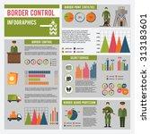 border guard profession...   Shutterstock . vector #313183601