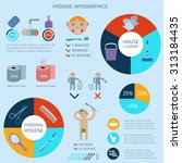 hygiene infographics set with... | Shutterstock . vector #313184435