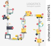 logistic infographics. set of... | Shutterstock .eps vector #314014781