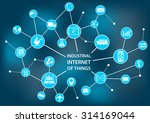 industrial internet of things   ... | Shutterstock .eps vector #314169044