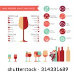 wine infographics with food... | Shutterstock .eps vector #314331689