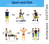 man before and after weight... | Shutterstock .eps vector #314727164