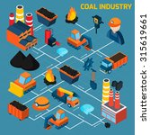 coal industry isometric... | Shutterstock . vector #315619661