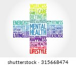 mental health word cloud ... | Shutterstock .eps vector #315668474