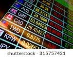 currency exchange rate on... | Shutterstock . vector #315757421