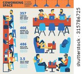 co working space infographics | Shutterstock .eps vector #315786725