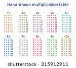 hand drawn multiplication table | Shutterstock .eps vector #315912911