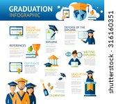 graduation infographics set... | Shutterstock .eps vector #316160351