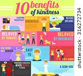 10 benefits advantage of love... | Shutterstock .eps vector #316272734