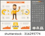 mobility infographic template... | Shutterstock .eps vector #316295774