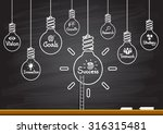 success idea in bulb shape as... | Shutterstock .eps vector #316315481