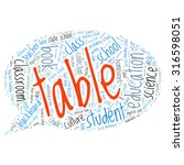 words cloud related to... | Shutterstock .eps vector #316598051