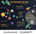 the universe kids  infographics ... | Shutterstock .eps vector #316686875