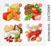 groups of healthy fruit ... | Shutterstock .eps vector #316724069
