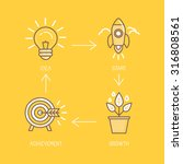 vector infographic design... | Shutterstock .eps vector #316808561