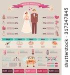 Wedding Marriage Ceremony...